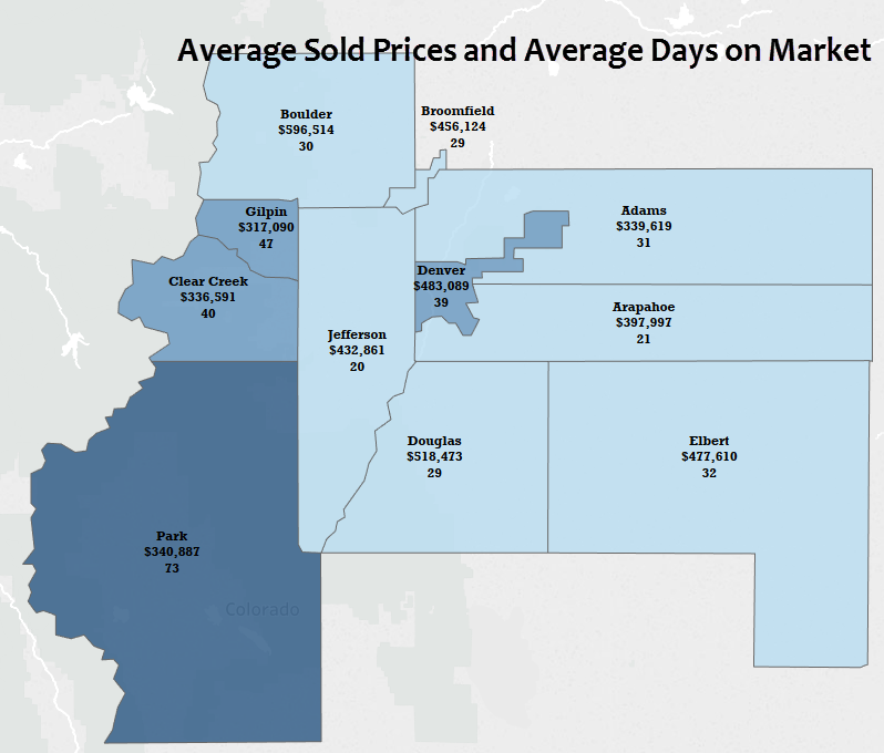 average sold prices days on market colorado