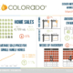 REcolorado Market Watch Infographic March 2018