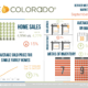 REcolorado Market Watch Infographic Sept 2018