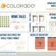 REcolorado Market Watch Infographic November 2018