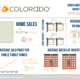 REcolorado Market Watch Infographic - 2018 Year End