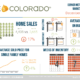 REcolorado Market Watch Infographic - December 2018