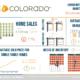 REcolorado Market Watch Infographic - December 2018