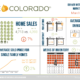 REcolorado Market Watch Infographic March 2019