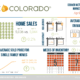 REcolorado Market Watch Infographic April 2019