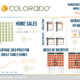 REcolorado Market Watch Infographic May 2019