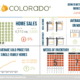 REcolorado Market Watch June 2019 Infographic